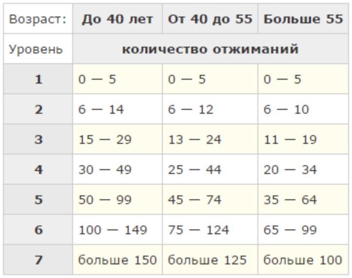 Тестовая таблица